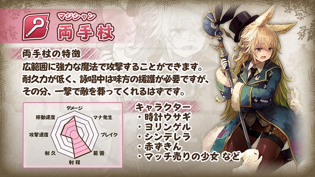 グリムエコーズ 武器種『マジシャン』両手杖紹介イメージ