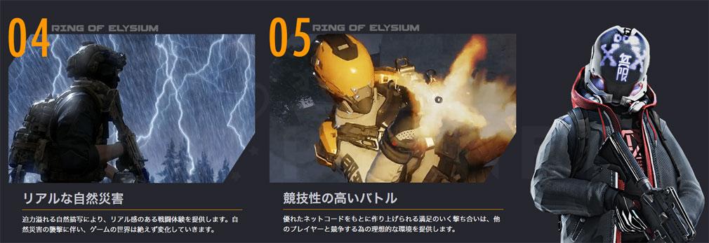 Ring of Elysium (ROE) 概要紹介イメージ