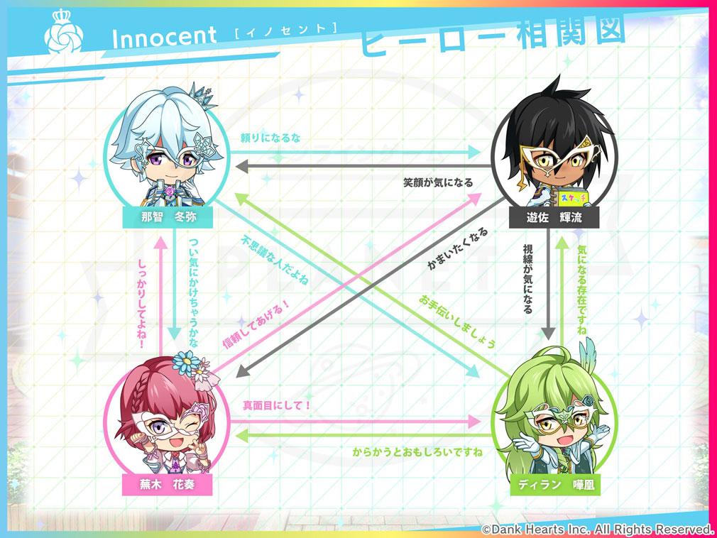 ヒーロー'sパーク(ヒロパ) ヒーローチーム『Innocent』相関図イメージ