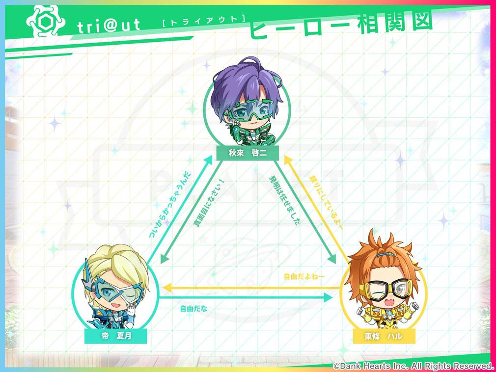 ヒーロー'sパーク(ヒロパ) ヒーローチーム『tri@ut』相関図イメージ