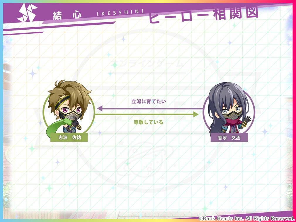 ヒーロー'sパーク(ヒロパ) ヒーローチーム『結心』相関図イメージ