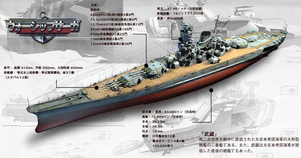 Warship Saga ウォーシップサーガ 艦船『武蔵』設計紹介イメージ