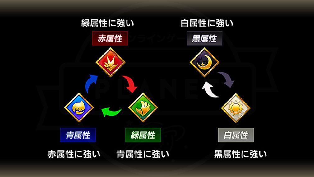 ジャンプヒーロー大戦 オレコレクション2 属性紹介イメージ