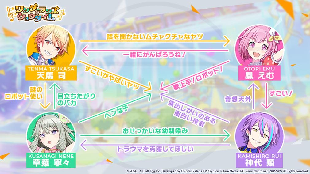 プロジェクトセカイ カラフルステージ! feat.初音ミク 『ワンダーランズ×ショウタイム』相関図紹介イメージ