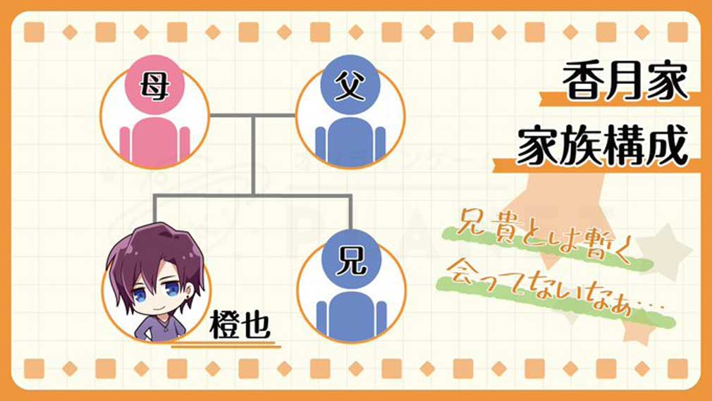 ステップライド(ステプラ) キャラクター『香月 橙也』家系紹介イメージ