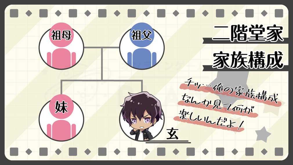 ステップライド(ステプラ) キャラクター『二階 堂玄』家系紹介イメージ