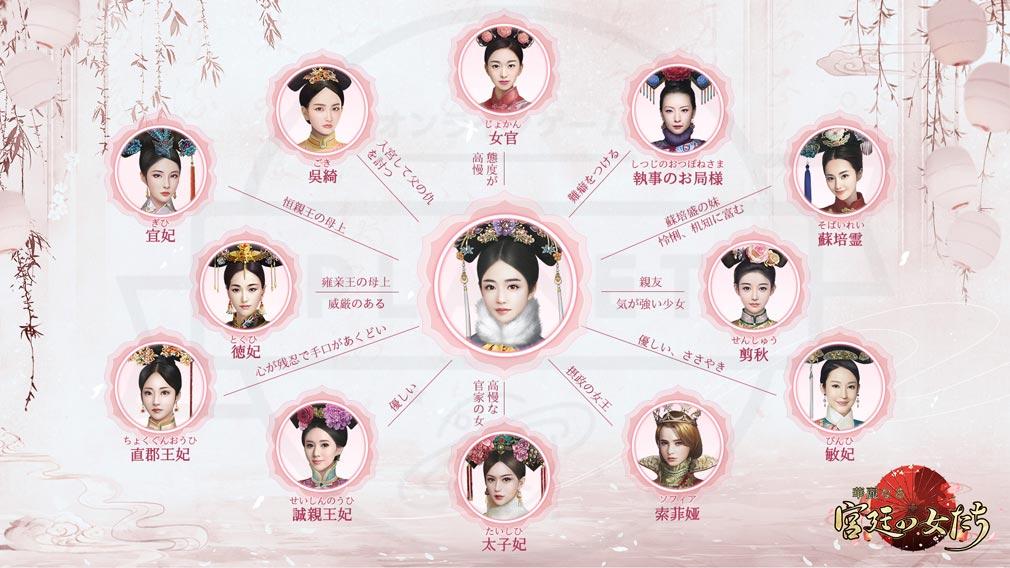 華麗なる宮廷の女たち 女性たちの人物相関図紹介イメージ
