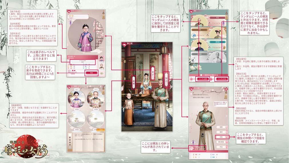 華麗なる宮廷の女たち 『静心閣(せいしんかく)』解説紹介イメージ