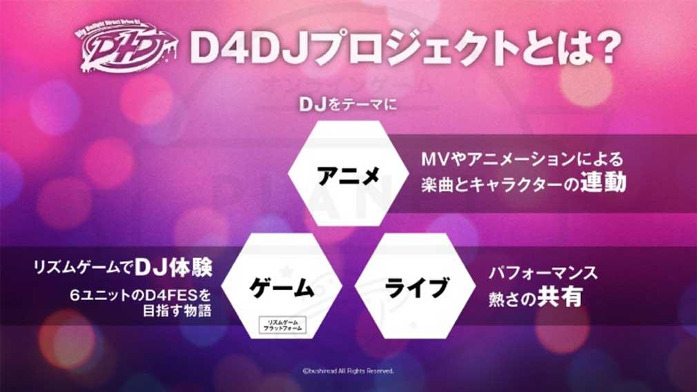 D4DJ Grooby Mix D4U Edition(グルミク) メディアミックスプロジェクト紹介イメージ