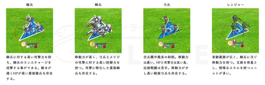 VALIANT TACTICS(ヴァリアントタクティクス)バリタク ユニットカード『槍兵』『騎兵』『弓兵』『レンジャー』紹介イメージ