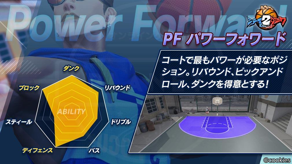 シティダンク2 ポジション『パワーフォワード(PF)』紹介イメージ