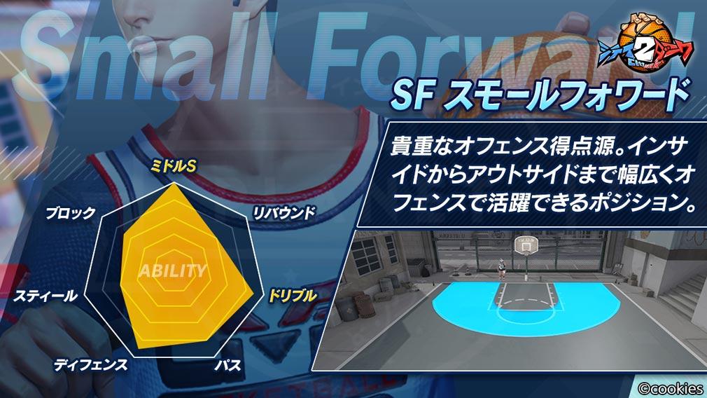 シティダンク2 ポジション『スモールフォワード(SF)』紹介イメージ