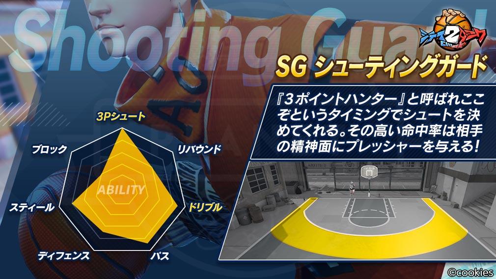シティダンク2 ポジション『シューティングガード(SG)』紹介イメージ