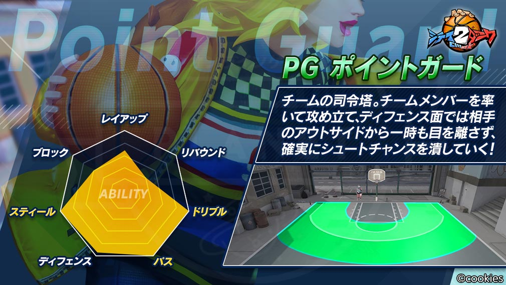 シティダンク2 ポジション『ポイントガード(PG)』紹介イメージ