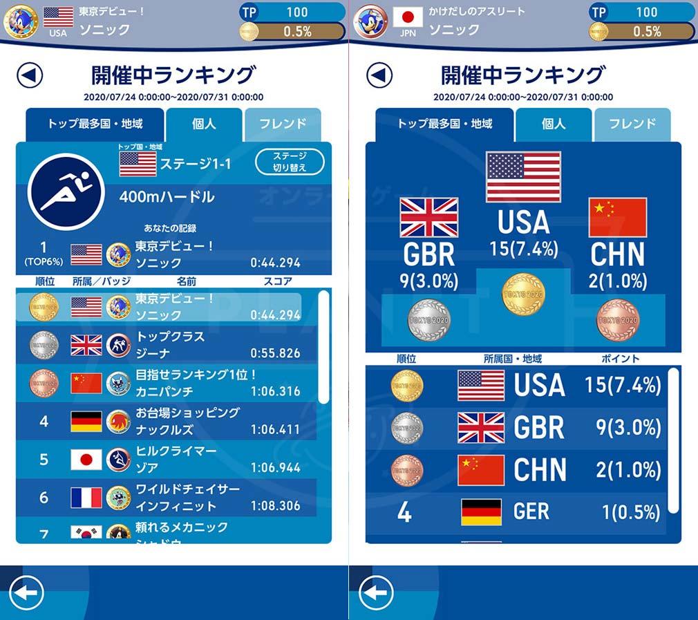 ソニック AT 東京2020オリンピック 『ワールドランキング』スクリーンショット