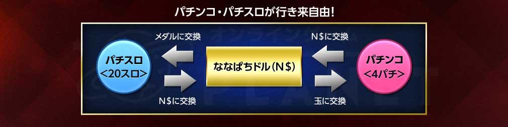 ななぱち システム紹介イメージ