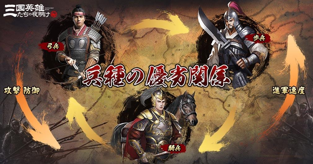 三国英雄たちの夜明け 『兵種』紹介イメージ