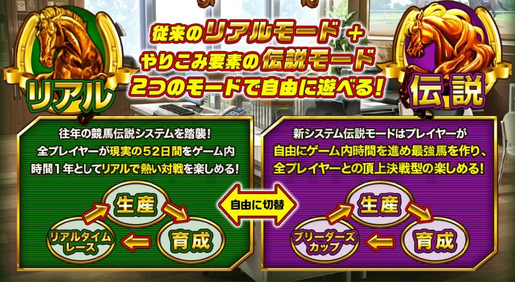 競馬伝説 NextBlood!(ネクブラ) ゲームモード紹介イメージ