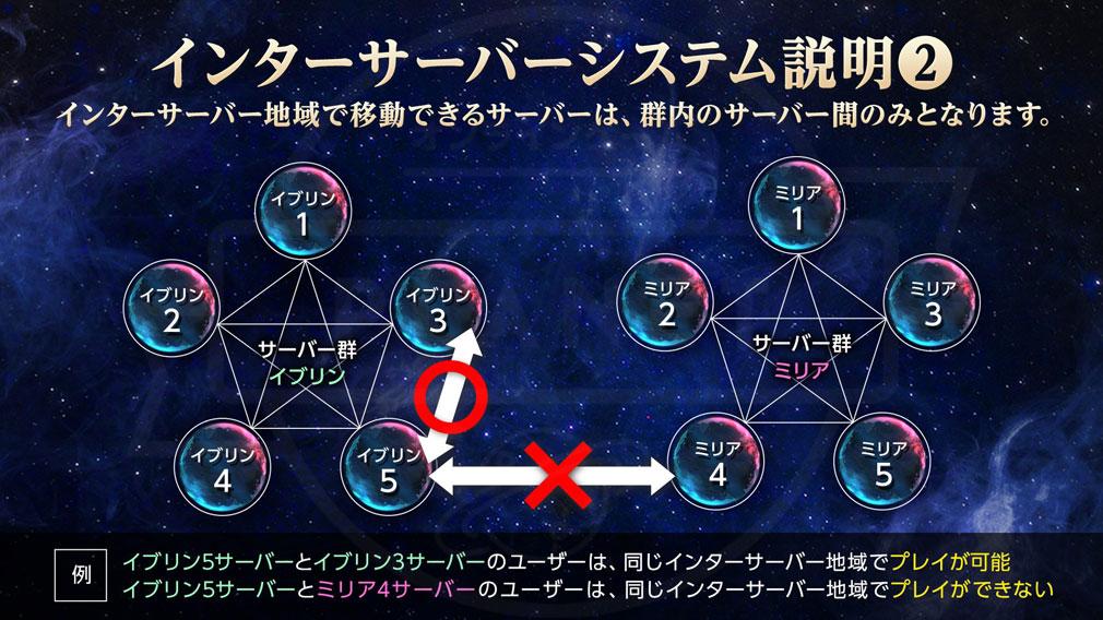 V4 サーバ選択についての説明2紹介イメージ