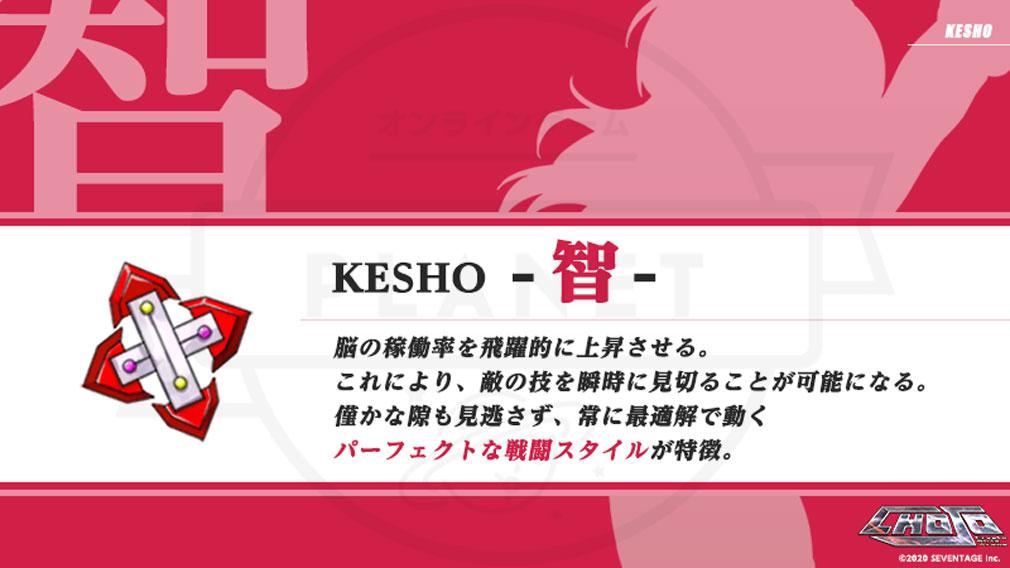 CHOJO Crypto Girls Arena 『KESHO(ケッショウ)-智-』紹介イメージ