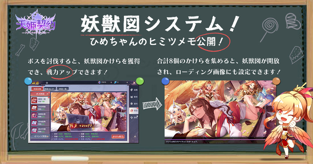 天姫契約 ファイナルプリンセス 『妖獣図』システム紹介イメージ