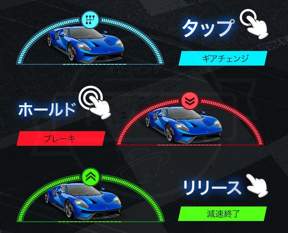 Project CARS GO 『ワンタッチレーシング』操作方法紹介イメージ