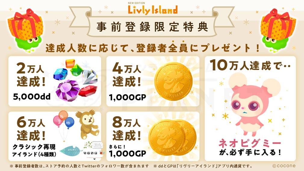 リヴリーアイランド(Livly Island) 事前登録達成報酬紹介イメージ