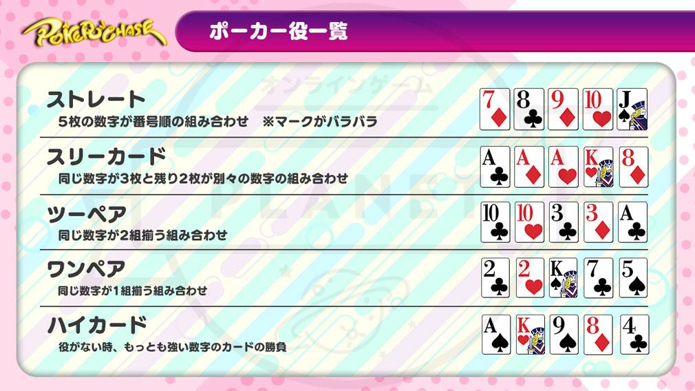 ポーカーチェイス(ポカチェ) ポーカー役・ハンド一覧紹介イメージ