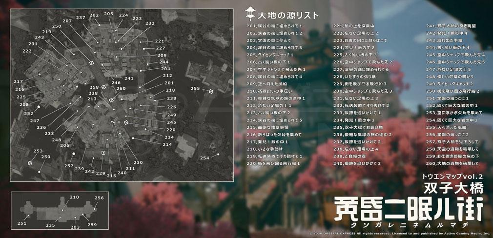 黄昏ニ眠ル街 タソガレニネムルマチ(タソマチ) トウエンマップ『双子大橋』紹介イメージ