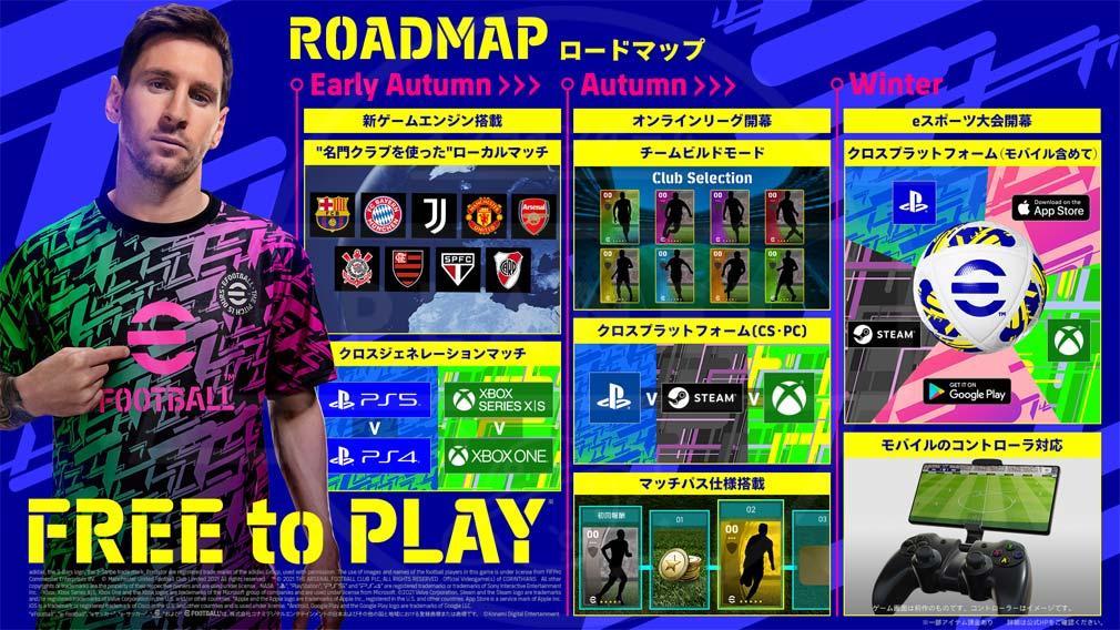 eFootball ロードマップ紹介イメージ