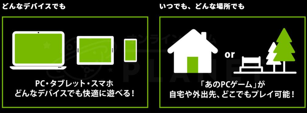 GeForce NOW Powered by SoftBank ストリーミング形式のゲーム特徴紹介イメージ