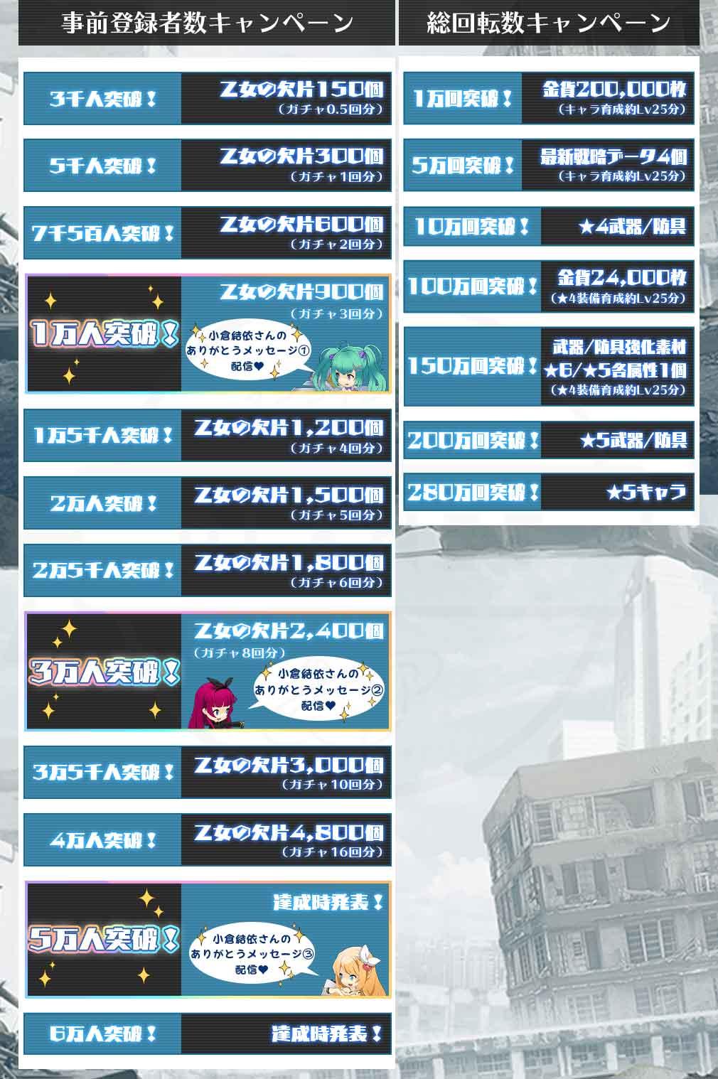 ブレイクゼロディメンション/BREAK ZERO DIMENSION 空戦乙女(BZD) 事前登録キャンペーン紹介イメージ
