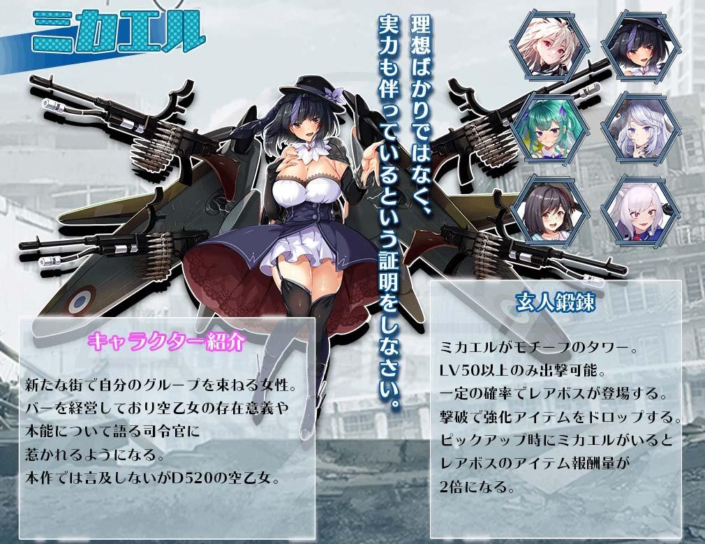 ブレイクゼロディメンション/BREAK ZERO DIMENSION 空戦乙女(BZD) キャラクター『ミカエル』紹介イメージ